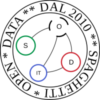 Applicazione di datazione Open Source